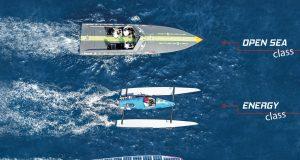 Monaco Solar & Energy Boat Challenge 2020,