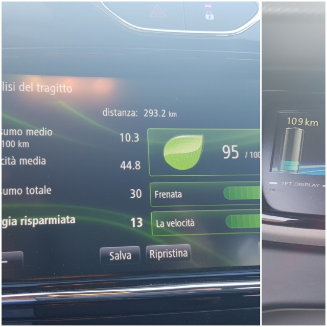 Renault ZOE - consumi finali