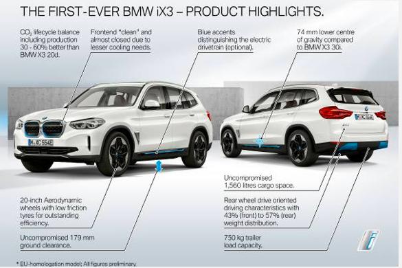 Anche BMW