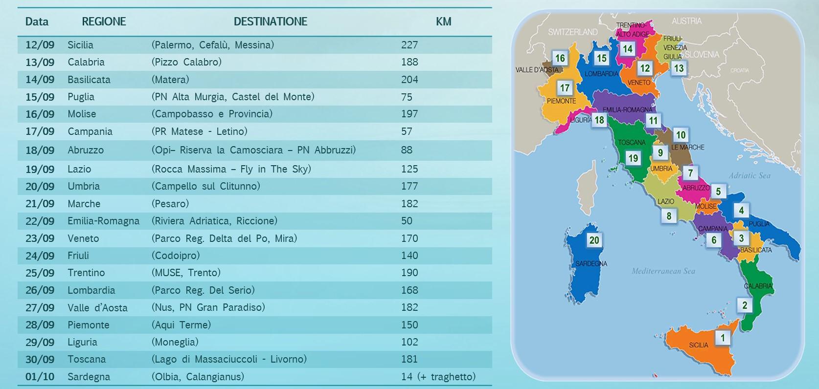 Cartina Italia Riccione.20 Regioni In 20 Giorni Il Tour Italiano In E Scooter Vaielettrico