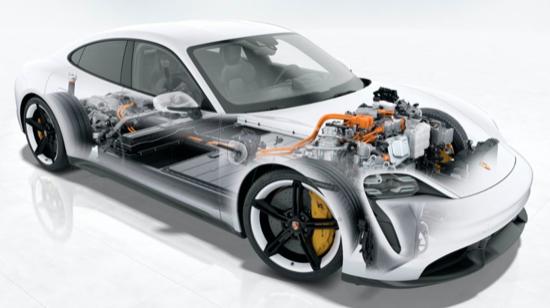 la Porsche più venduta