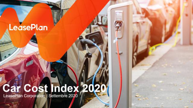 car cost index