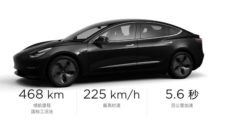 Tre mesi da record per Tesla