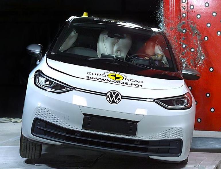quanto ti protegge la VW