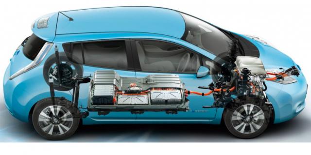 veicoli elettrici