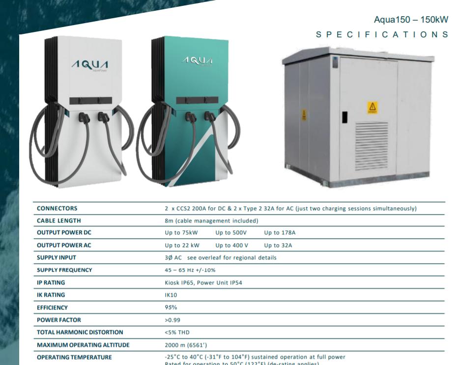 Aqua 150 kW