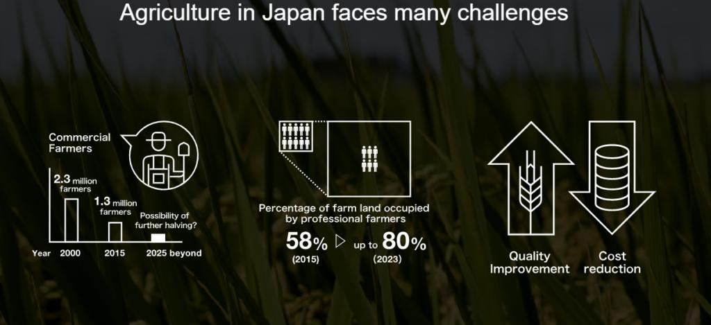 Dati agricoltura giappone