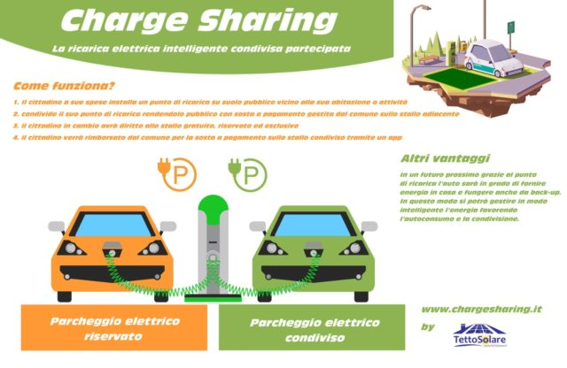 Charge-sharing