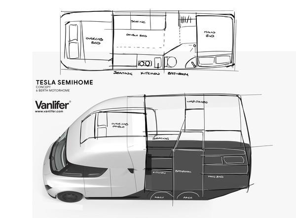 Progetto camper Tesla.